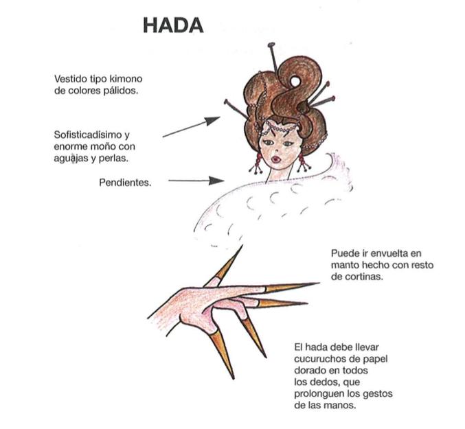 HADA- Fuente