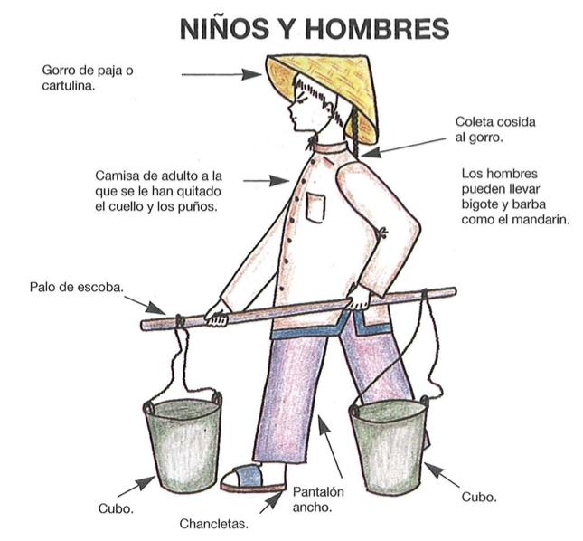 NIÑOS Y HOMBRESpng